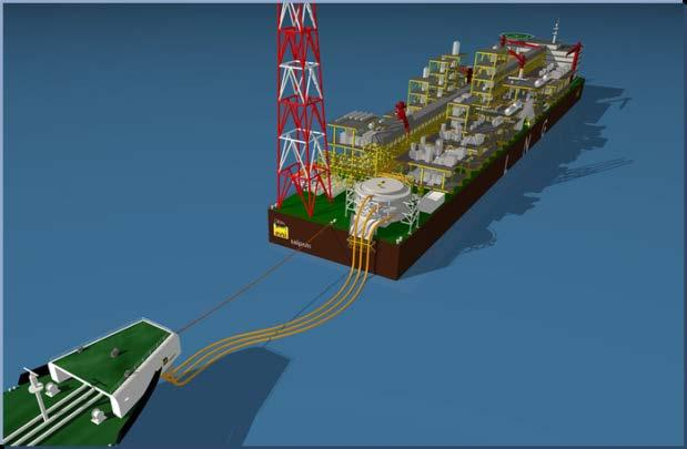 Offshore developments LNG Bunkering BV