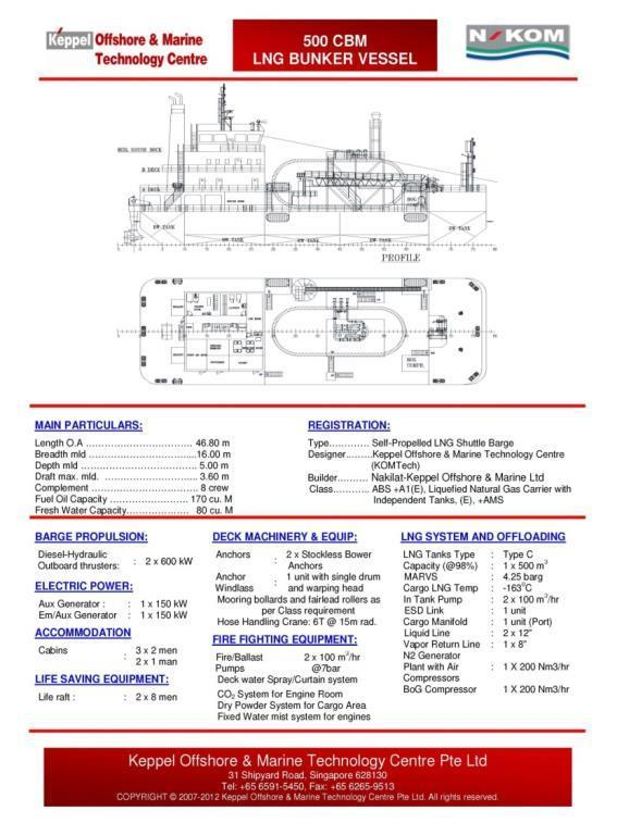 LNG BUNKER VESSELS AND FEEDERS