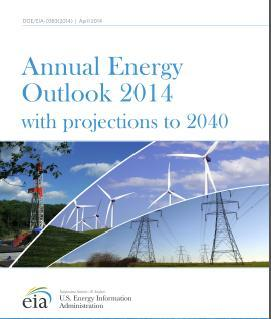 Outlook for Gas to 2035 IEA World