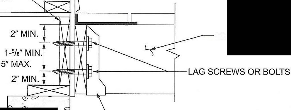 For SI: 1 inch= 25.4 mm. PLACEMENT OF LAG SCREWS AND BOLTS IN LEDGERS EXISTING STUD WALL----, EXISTING 2x BAND JOIST OR ENGINEERED RIM BOARD DECK JOIST FLOOR FRAMING o-.