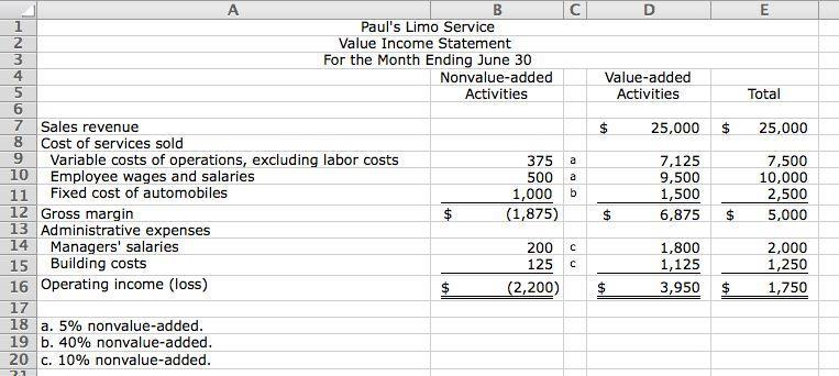2-49. (30 min.) Value Income Statement: Paul s Limo Service. a. b. The information in the value income statement enables Paul to identify nonvalueadded activities.