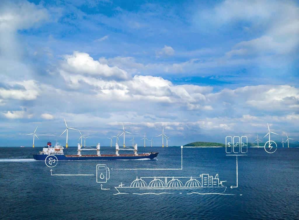 Summary Reduction of GHG emissions will drive innovation and technology development in shipping In addition to energy-efficiency measures, will most likely see widespread uptake of fuels with a high