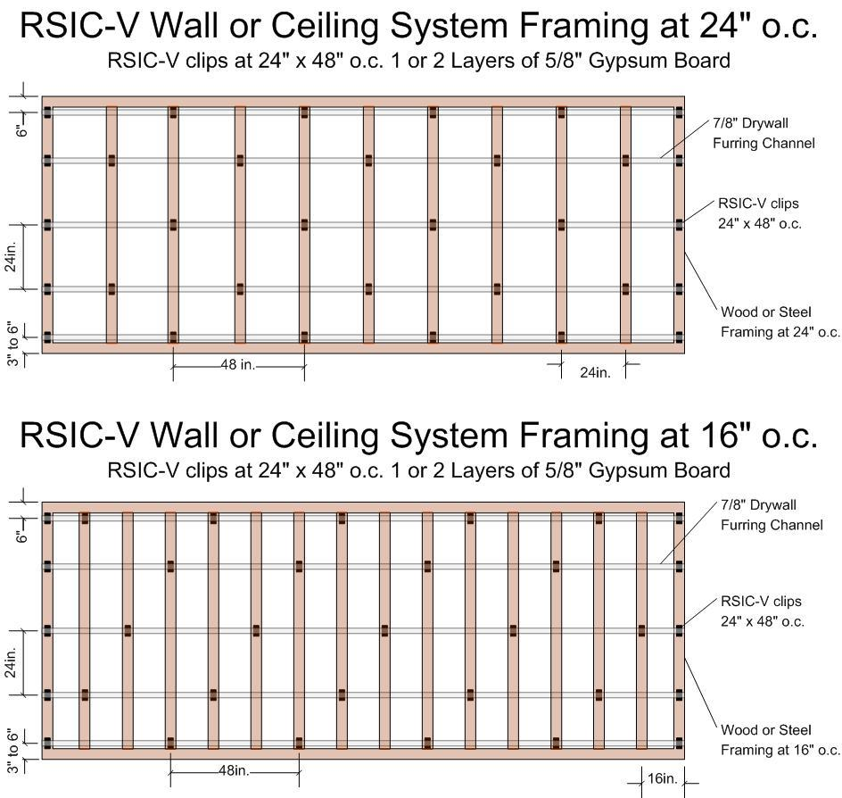 APPLICATION RECOMMENDATIONS FOR WALLS AND CEILINGS, WOOD OR STEEL