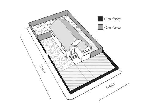 (2) For Corner Sites the maximum height of a Fence shall be: 1.0 m for the portion of the Fence which extends into the Front Yard(s) and/or the Street Side Yard; and 2.