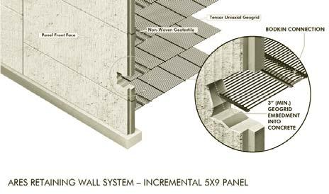 ARES Modular Panel System > The ARES Retaining Wall System is a time-tested, proven mechanically stabilized earth (MSE) wall solution.