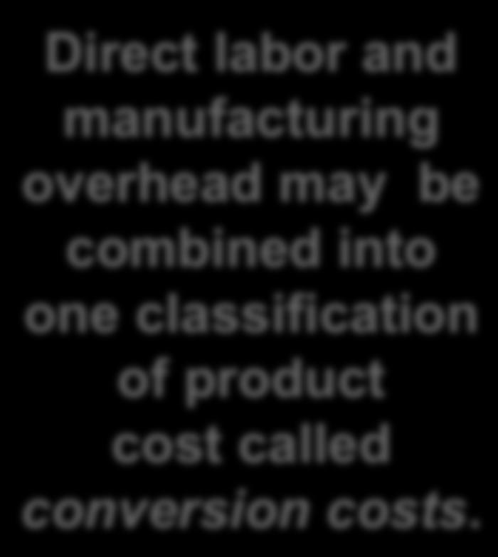 Direct Labor Manufacturing Overhead Direct