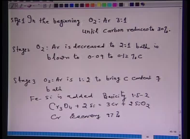 (Refer Slide Time: 26:08) Now, typically, in the beginning, oxygen is to argon ratio is kept 3 is to 1; that is, in the beginning until carbon reduces to around 30 percent.