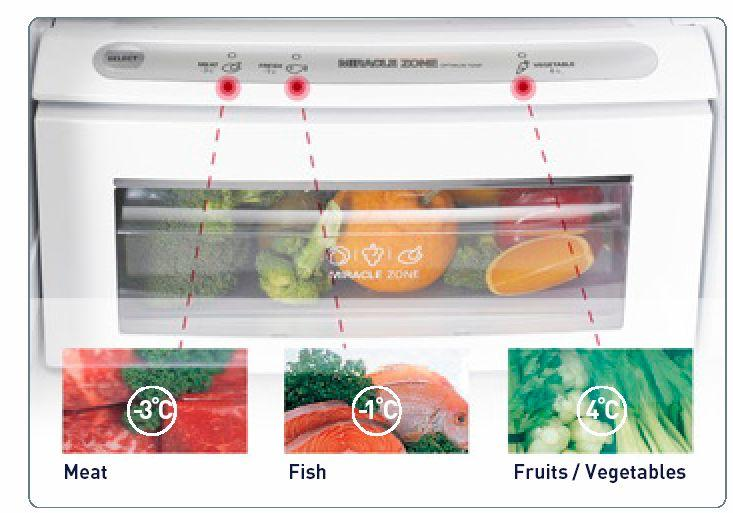 (Type 1 = Applicable to some models only) Food is frozen in vegetable compartment