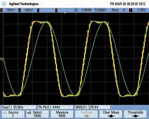 The inter-phase voltage is measured using an RC low-pass filter (8.2kΩ/33nF). Scope1 has a faster time base and only shows a portion of the sinewave along Scope2 (5ms/div) with the PWM pulses.