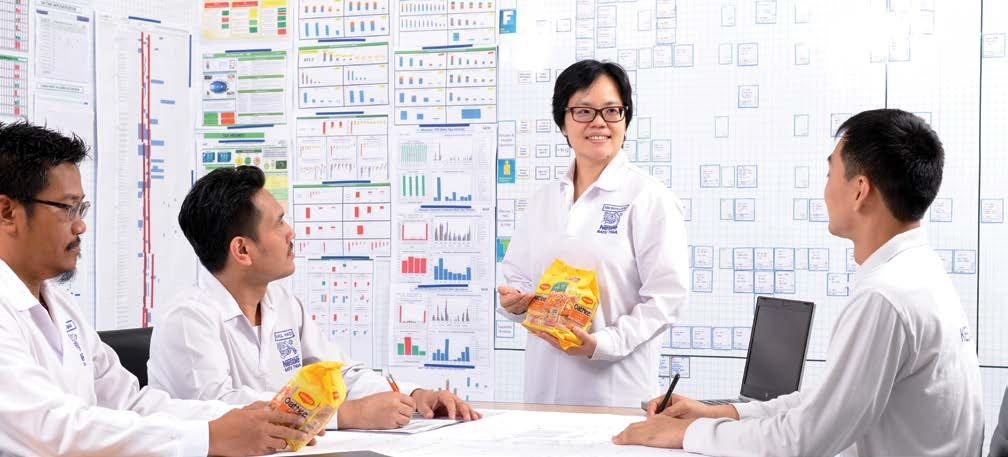 NESTLÉ IN SOCIETY REPORT 2016 67 Our People Nestlé Women in the Workforce Q&A: Sim Shyh Liang Factory Manager Batu Tiga Plant Q:1 Q:2 WHEN DID YOU JOIN NESTLÉ?