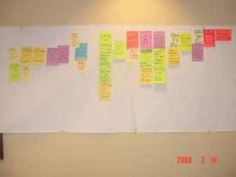 , costs, staffing All parties meet & create Reverse Phase Schedule 6 Post-it