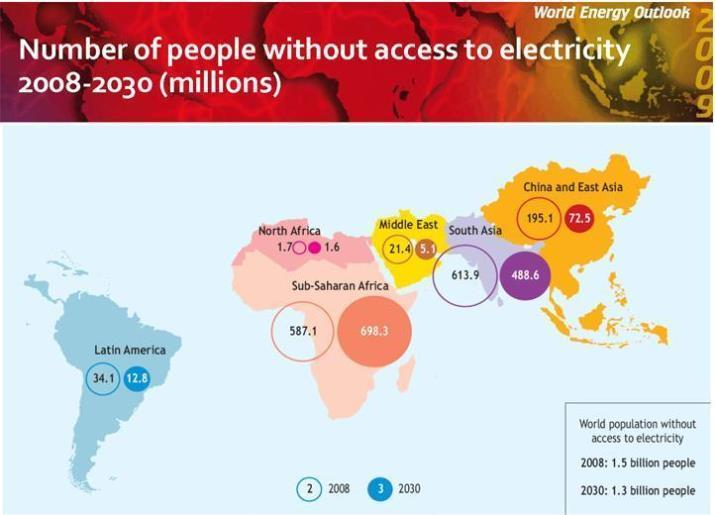 Energy challenges : arge fraction of the world