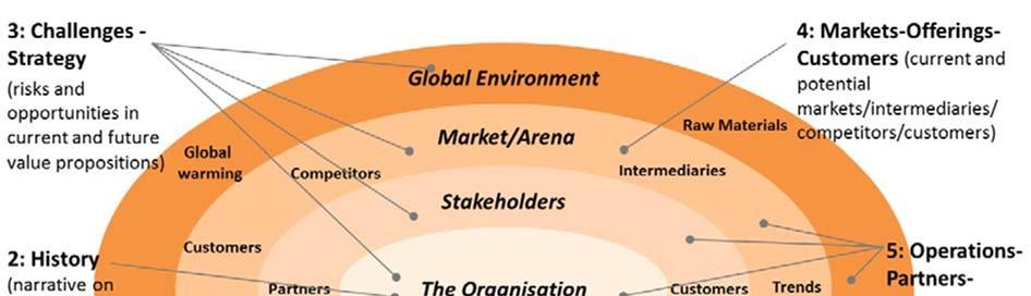 Mapping the current state Another way to combine the EFQM Excellence Model with ISO 9001:2015 is to map key