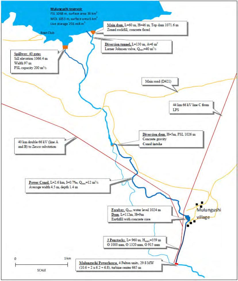 Mulungushi Hydropower Project Environmental And Social Impact Hydro Power Plant Layout Diagram Figure 33 Existing Station Source Lahmeyer International 2013 34 Hpp