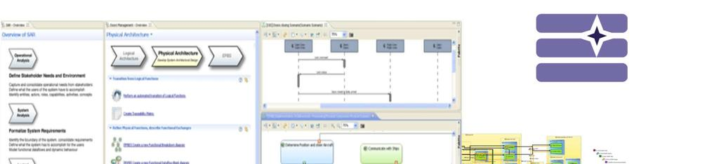Open sourcing the model based systems engineering solution capella pdf 2 reminder capella a workbench for system architectural design ccuart Gallery