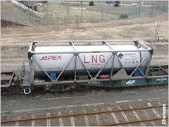 ships or LNG bunkering facilities for vessels Truck loading LNG