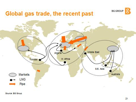 Why is there so little LNG storage in NWE if this great product is the 2nd biggest commodity?