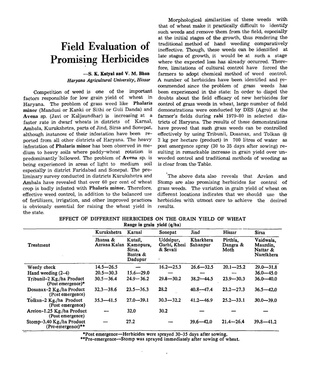 Field Evaluation of Promis~ng Herbicides.--S. K. Katyal and V. M.