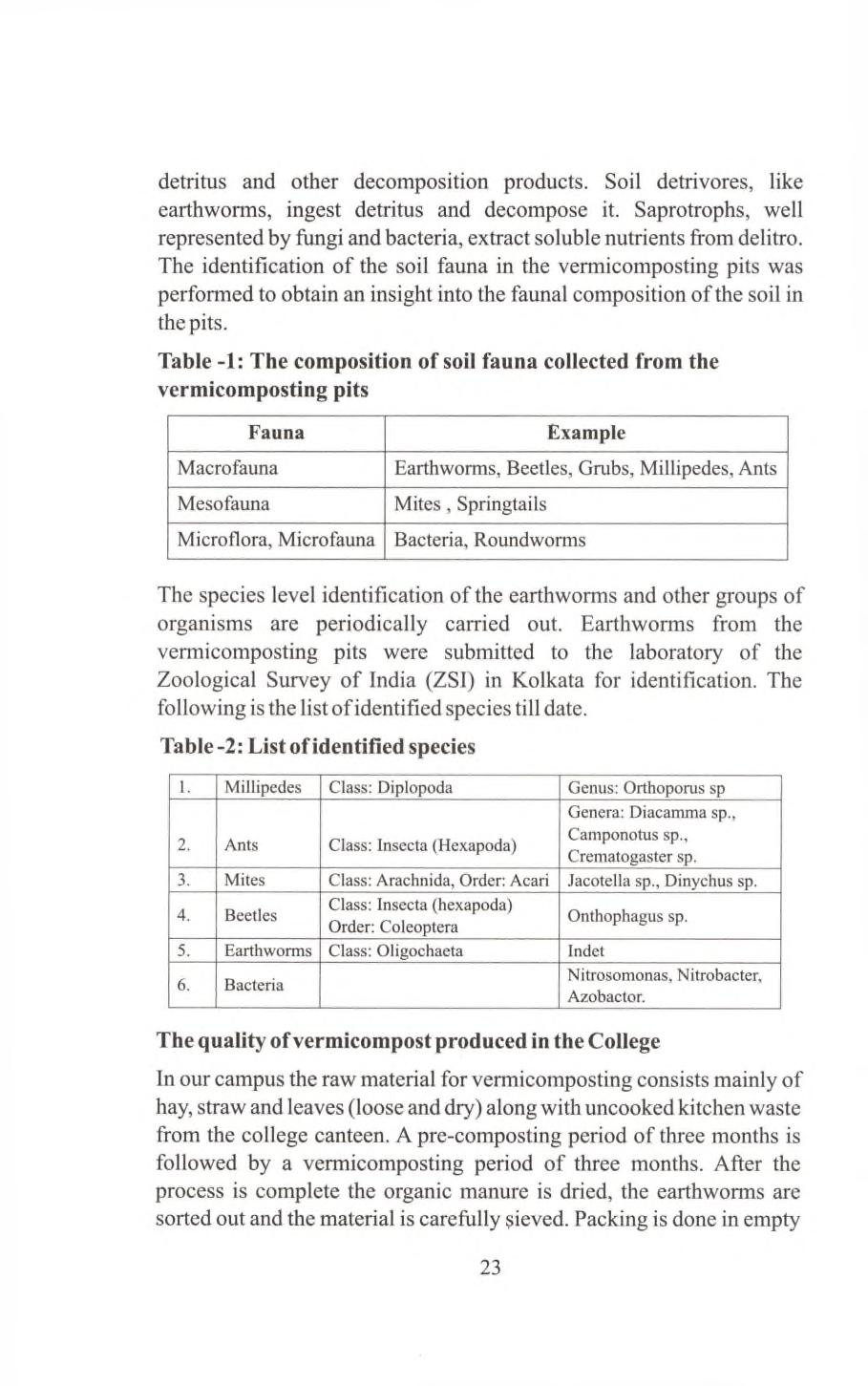 Environmental Action In Selected Indian Colleges And Universities Pdf Hard Wiring Zsi Oven Along With Diagram Detritus Other Decomposition Products Soil Detrivores Like Earthworms Ingest Decompose