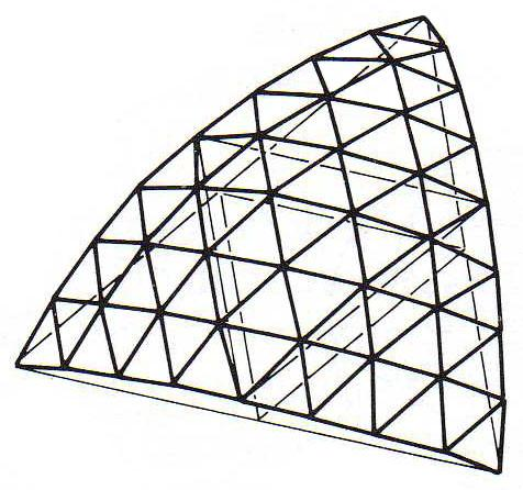 Structural Analysis Of Geodesic Domes