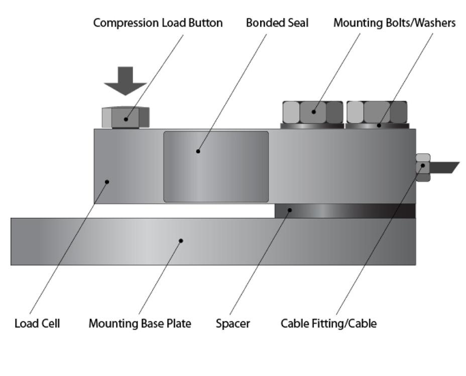 XASeries. Shear Beam Load Cell - PDF on