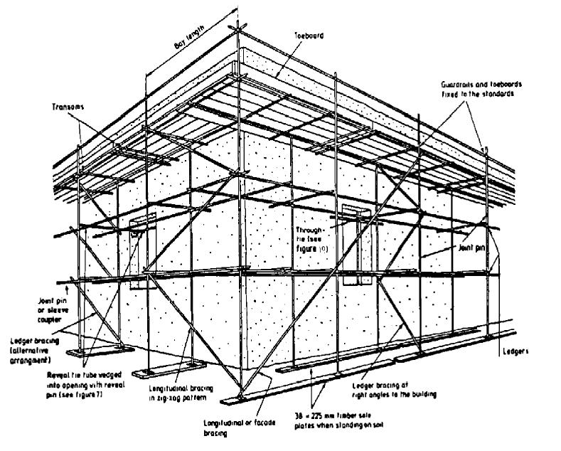 Engineering Standard For Industrial Stairs Ladders Platforms And