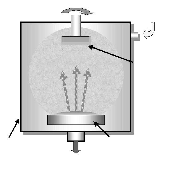 Plasma Reactive gas Substrate A material is evaporated and then allowed to condense and solidify on the substrate (= the tool)