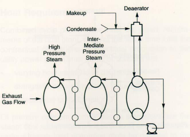 By: Boiler Fundamentals and Best Practices - PDF