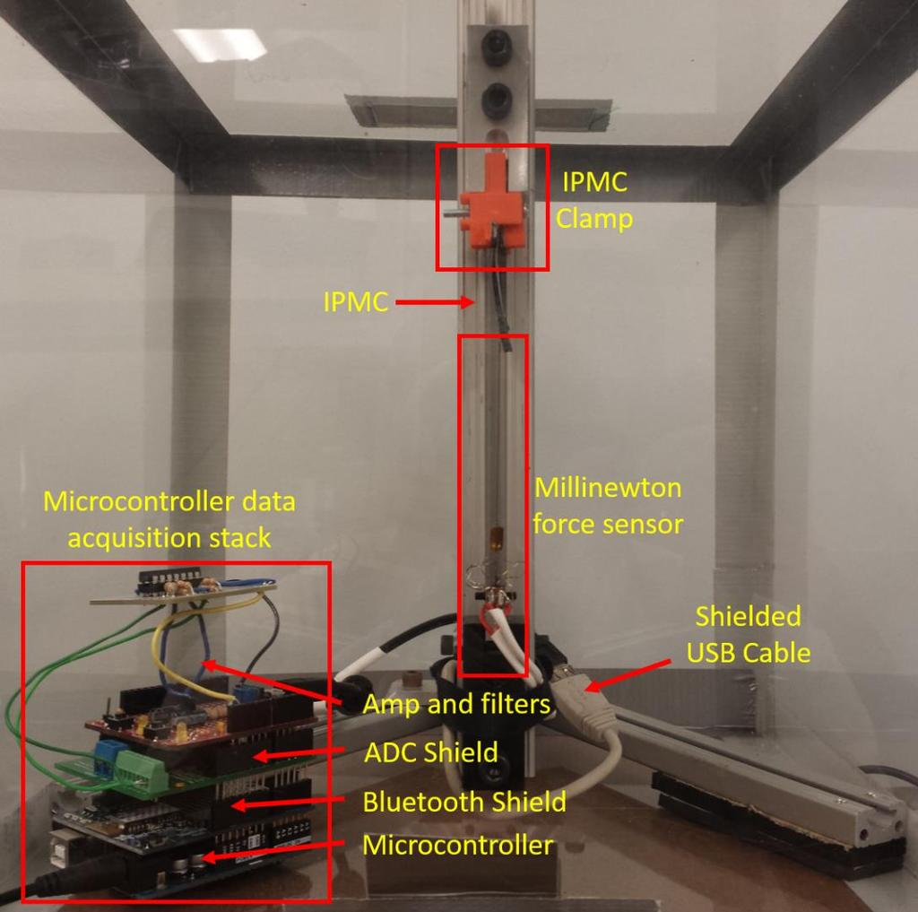 Characterization Of A Low Cost Millinewton Force Sensor For Ionic Schematic Diagram Ipmc Artificial Muscle Finger Based Micro Gripper Figure 26 Pictured Above Is The Full Setup 3d