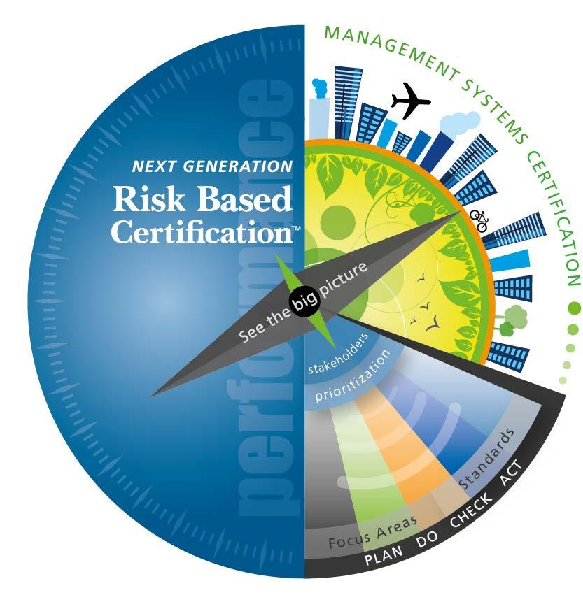 A smoother transition AND sustainable business performance DNV GLs Next Generation Risk Based Certification approach naturally supports your transition to the new revision of ISO standards.