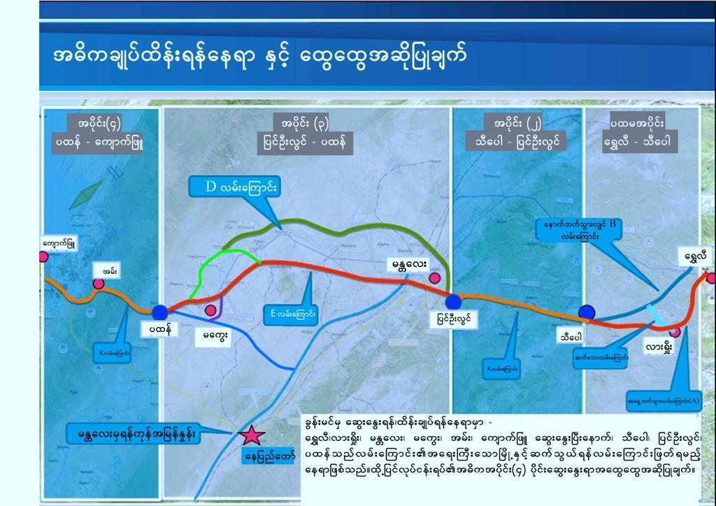 International Land Transport Linkages in Myanmar & Related