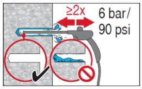 Flush 2 times by inserting a water hose (water-line pressure) to the  Blow 2 times from the back of the hole (if needed with nozzle extension) over the hole length with oil-free compressed air (min.