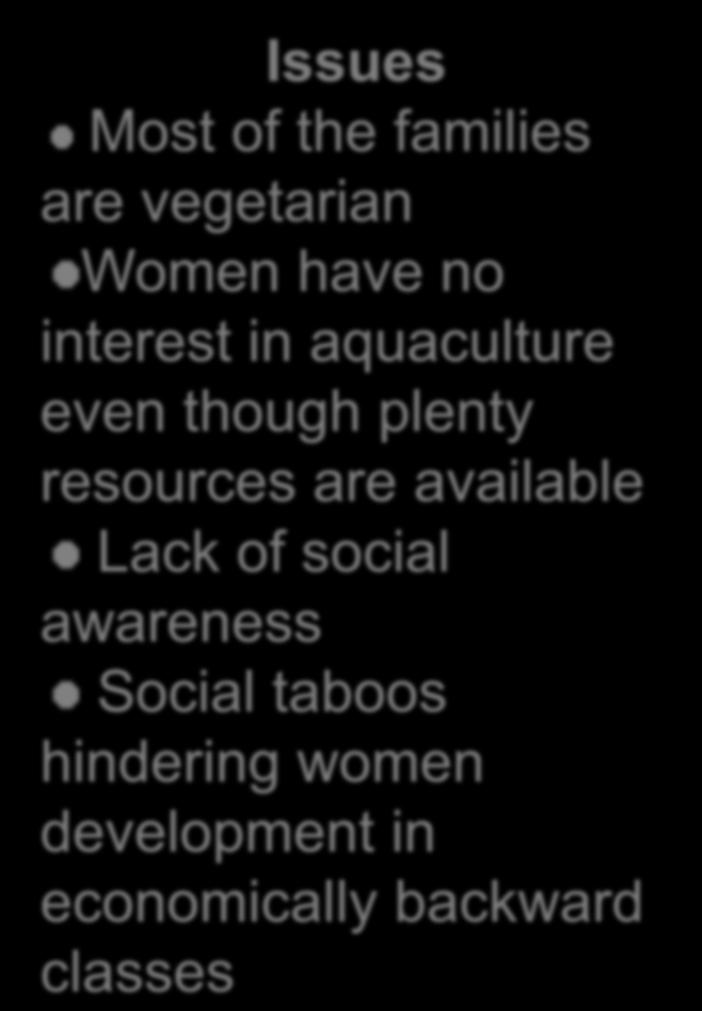 Issues Most of the families are vegetarian Women have no interest in aquaculture even though plenty resources are