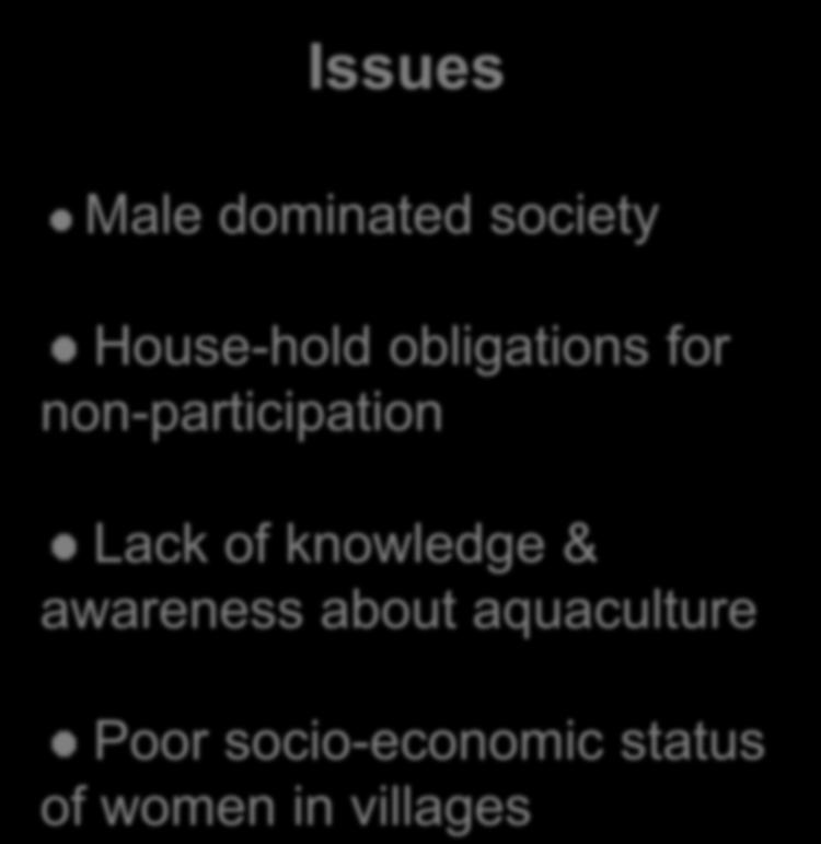 Issues Male dominated society House-hold obligations for non-participation Lack of knowledge & awareness about