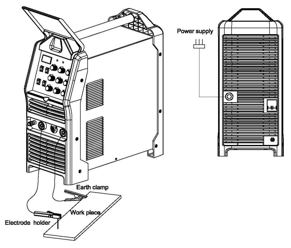 Ahp Welds User Manual Pdf Tig Welding Line Diagram Operating Instructions Dc 1 Turn The Power Switch On This Is Located