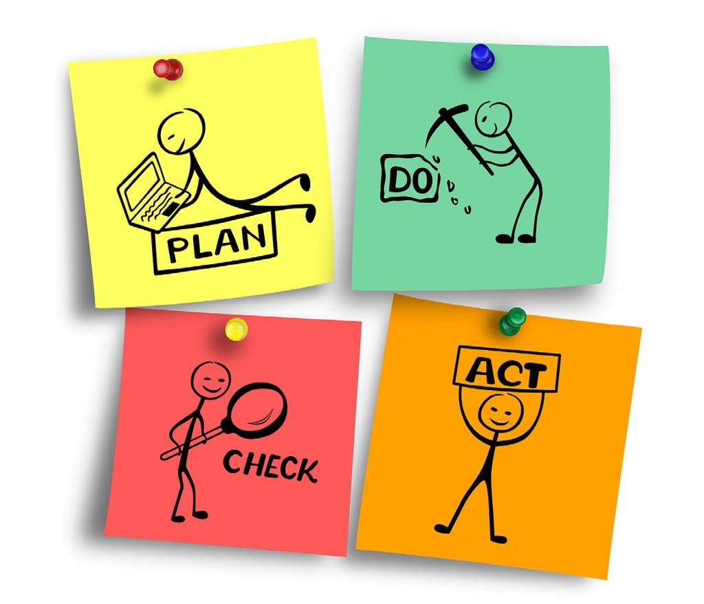 Fundamental Elements of ISO 9001 The Plan Do Check Act (PDCA) cycle is the foundation of all ISO management system standards.