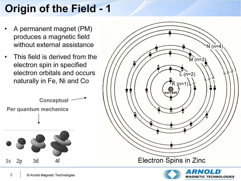 What I Hope To Convey You Is That Rare Earths Are Uniquely Bitesize Gcse Physics Electrical Circuits Ac And Dc Revision 2 Atoms Of A Material Consist Numerous Entities Including Protons Neutrons Mesons Gluons