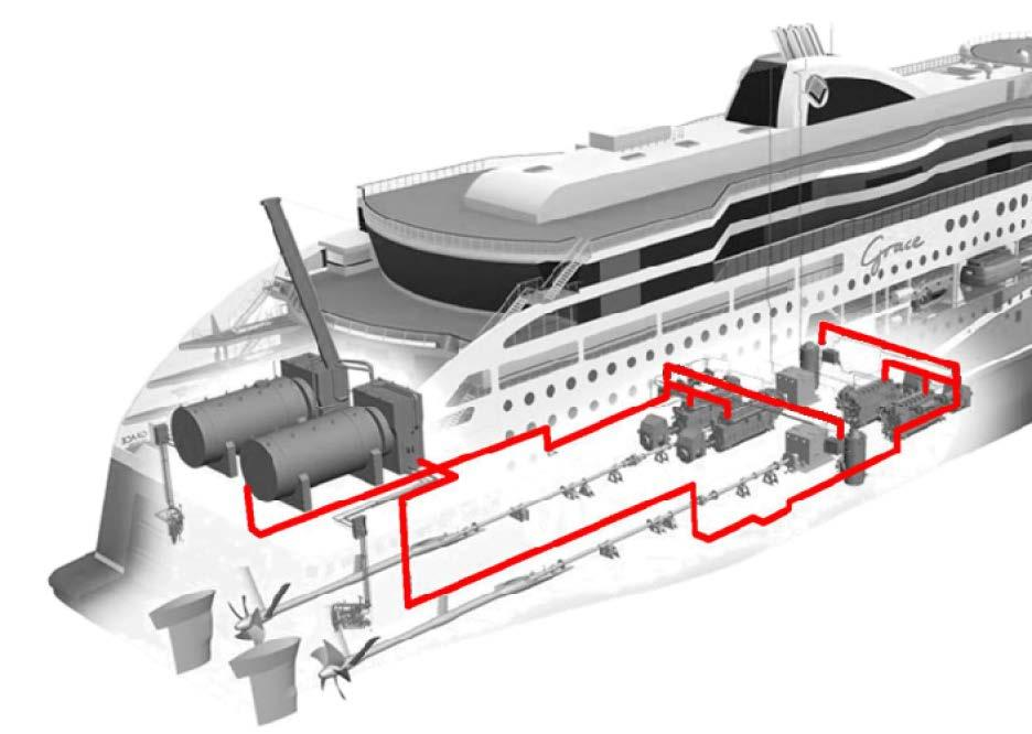 Emissions with LNG Fuelled Engine Main Considerations for CAPEX and