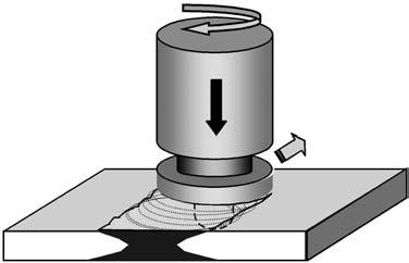 A spinning tool is brought into contact with a surface, and the friction of its tip begins to soften the material, eventually allowing the imposed down-force to displace material to form a hole with