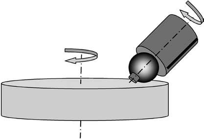 66 Friction Science and Technology: From Concepts to Applications FIGURE 3.13 Inclined ball-on-disk method used by Wedeven to measure traction and rolling friction.