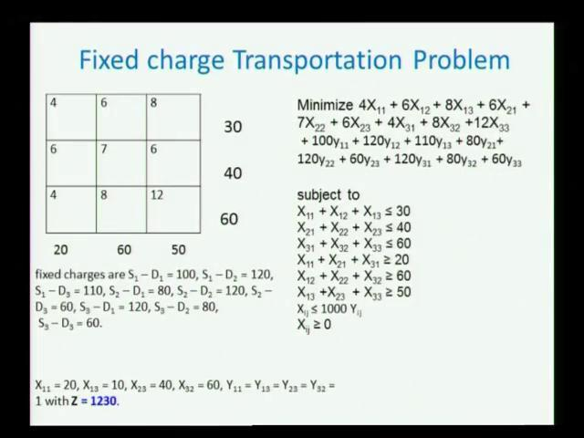 (Refer Slide Time: 49:39) The next problem that we will look at is called the fixed charge transportation problem.