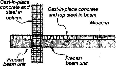 Seismic Design and Construction of Precast Concrete Buildings in New ...