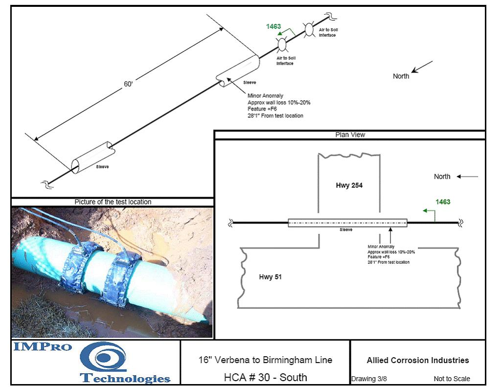 Case Histories For Cased Crossings Using An Integrated Tool Approach Far West Cathodic Rectifier Wiring Diagram Gul Dual