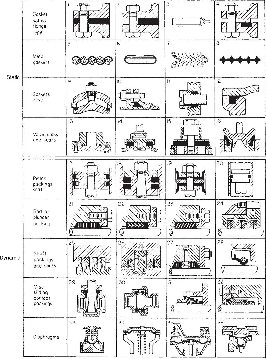 Fuels and Furnaces. Section 7 - PDF