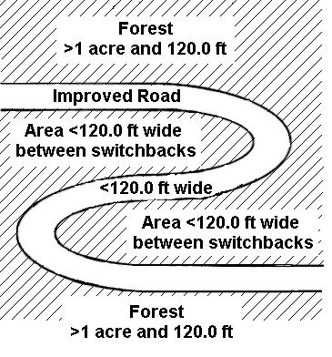 1. Developed nonforest land condition: human-caused nonforest land condition classes such as homes or cabins that are less than 1.0 acre in size and 120.