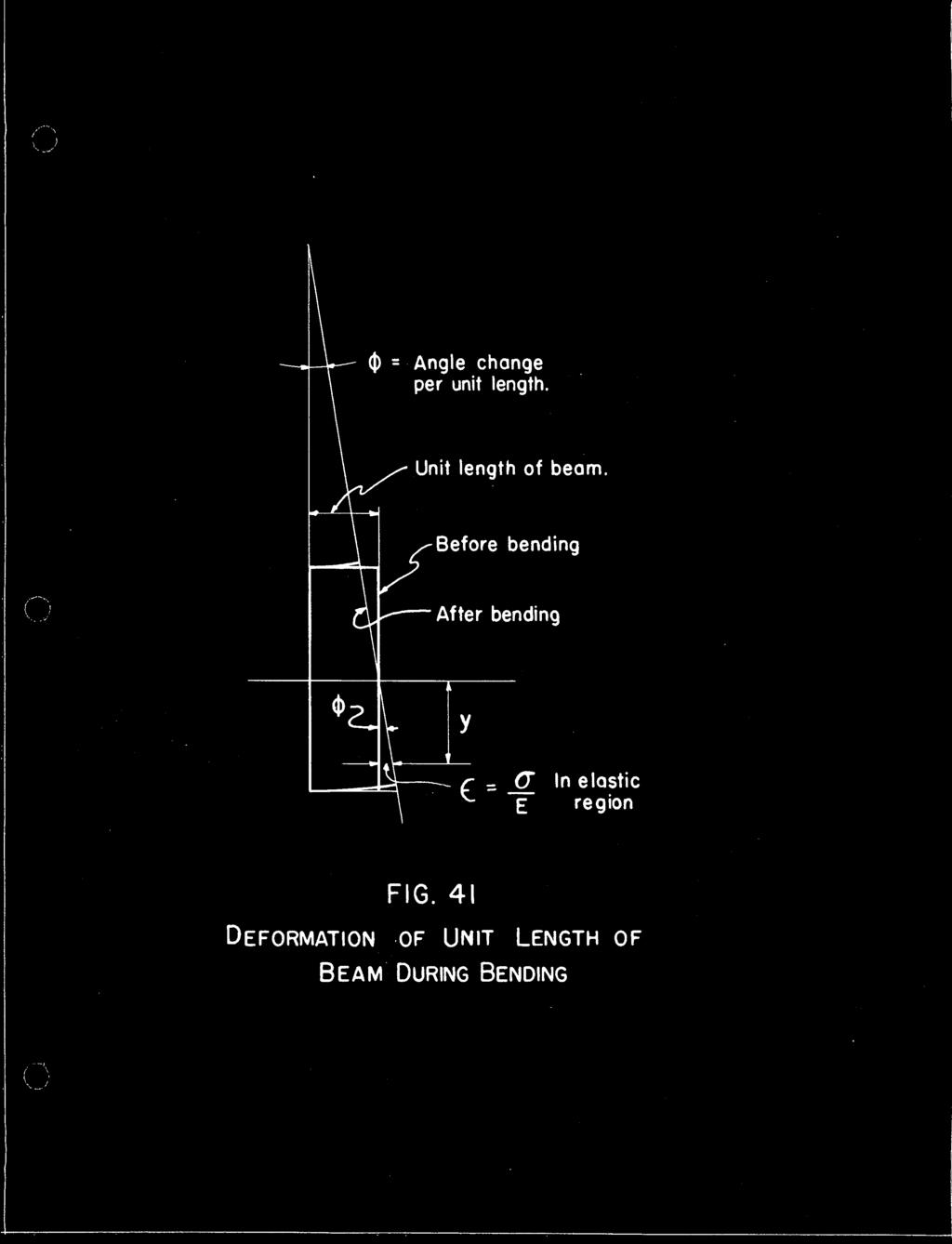 Plastic Behavior Of Wf Beams January Pdf F67 Wiring Diagram 71 Fig 39 Test No2 Swf40 Annealed After Completion 40 No3 S As Deliverec